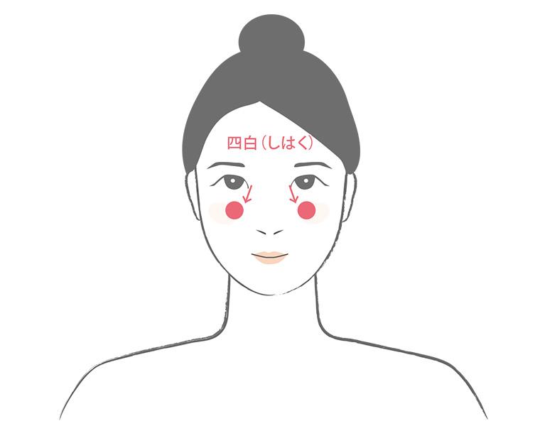 目・顔に効くマッサージ:四白(しはく)