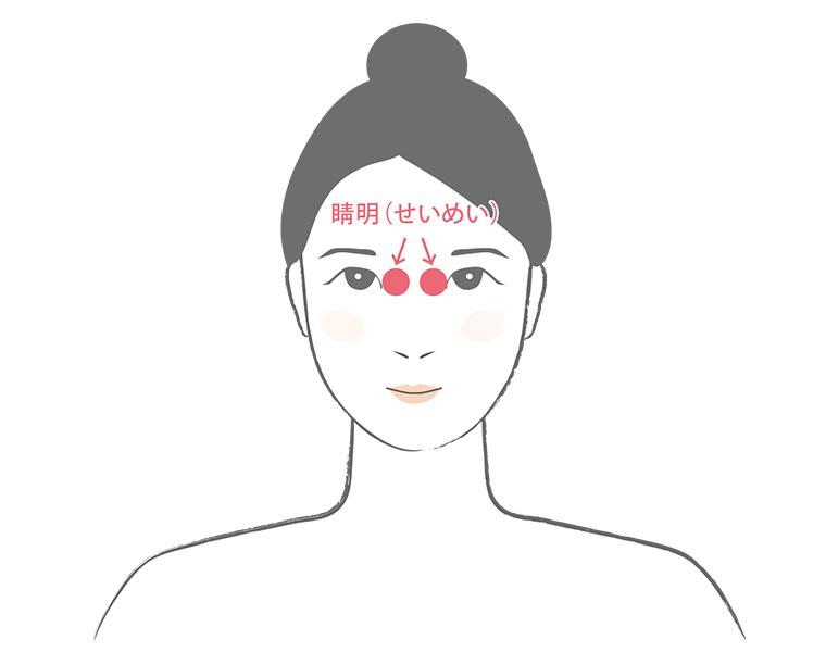 目・顔に効くマッサージ:睛明(せいめい)