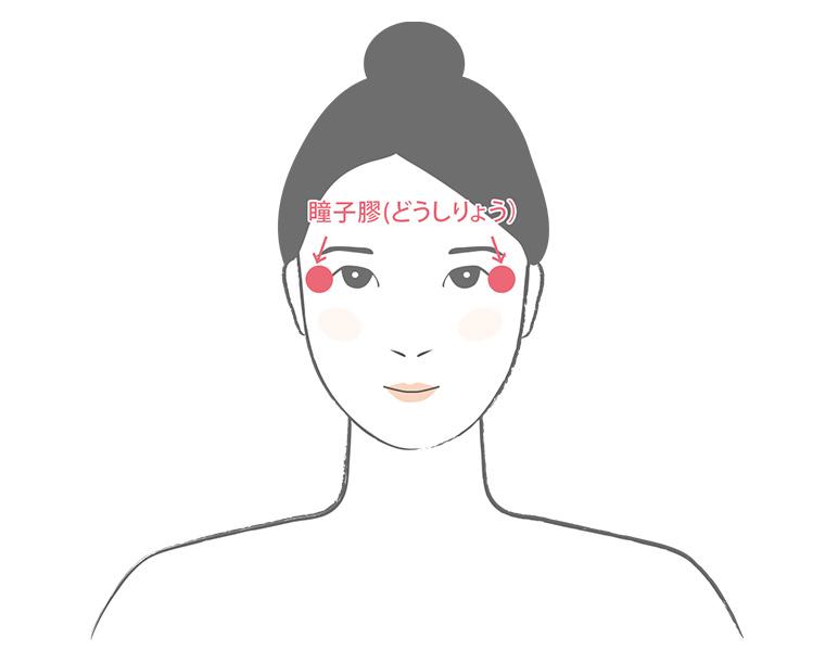 目・顔に効くマッサージ:瞳子りょう(どうしりょう)