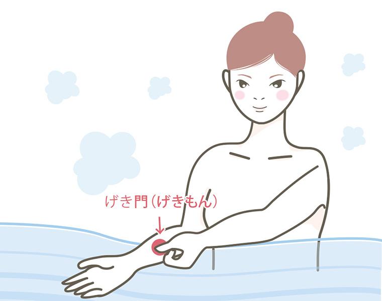 肋間神経痛に効くマッサージ: 郄門(げきもん)